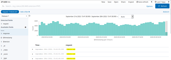 Kibana searching access logs for /robots.txt request URI
